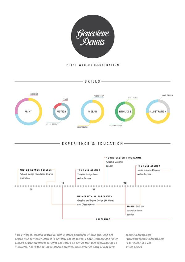35 best Design Resumes images on Pinterest Resume ideas, Resume - designer resume objective