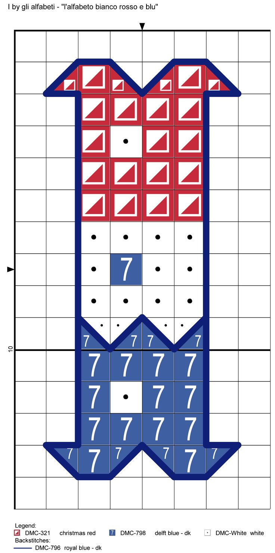 alfabeto bianco rosso e blu I