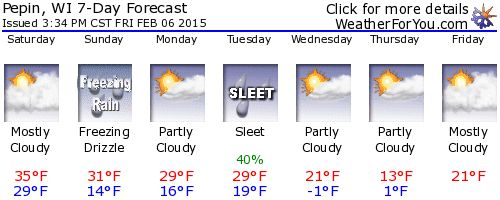 Pepin, Wisconsin, weather forecast
