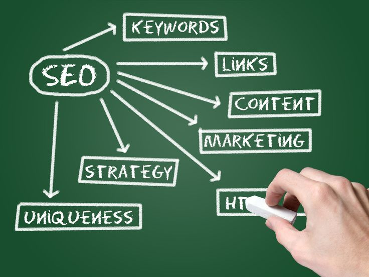 This is the era of less is more with SEO. Expand your business by reaching most customers. Visit - http://getdigitalexperts.com/  #digitalmarketingcompanynagpur #seoagencynagpur #internetmarketingcompanynagpur