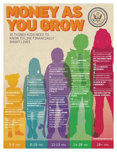 Money as You Grow: 20 things kids need to know to live financially smart lives--love this!