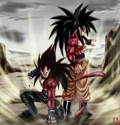 HD Anime Super Sayan 4
