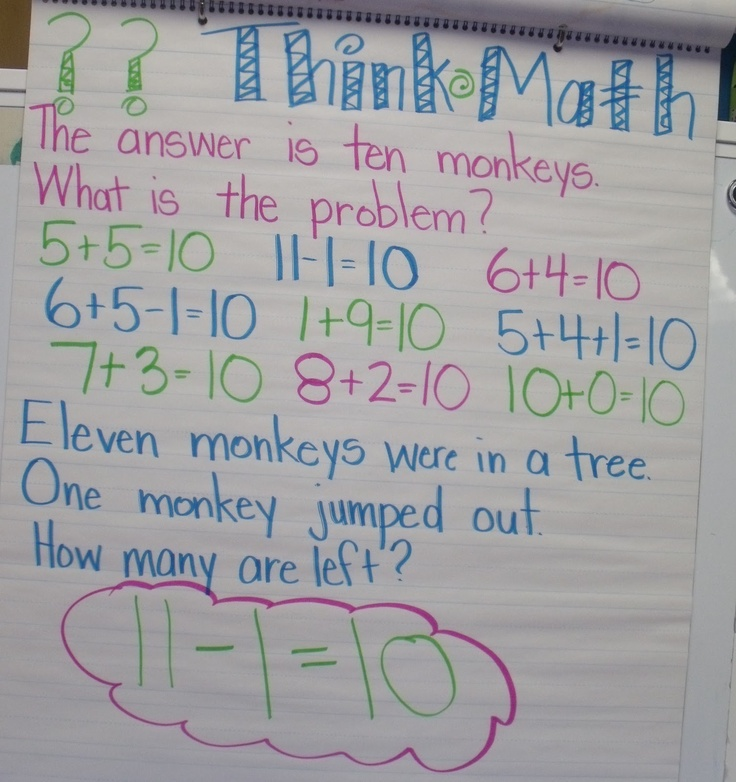 """Think Math"" 2-3 times per week as a warm up activity.: Grade Math, Jump S Class, Kindergarten Math, Anchor Charts, Teaching Ideas, Math Ideas, Math Activities, Classroom Ideas"