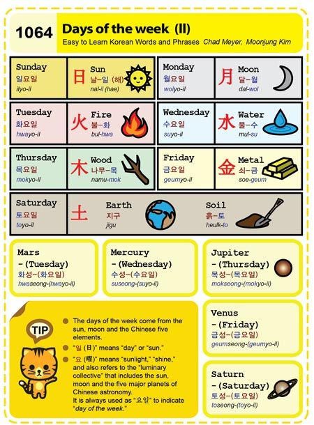 (1064) Days of the week (II)