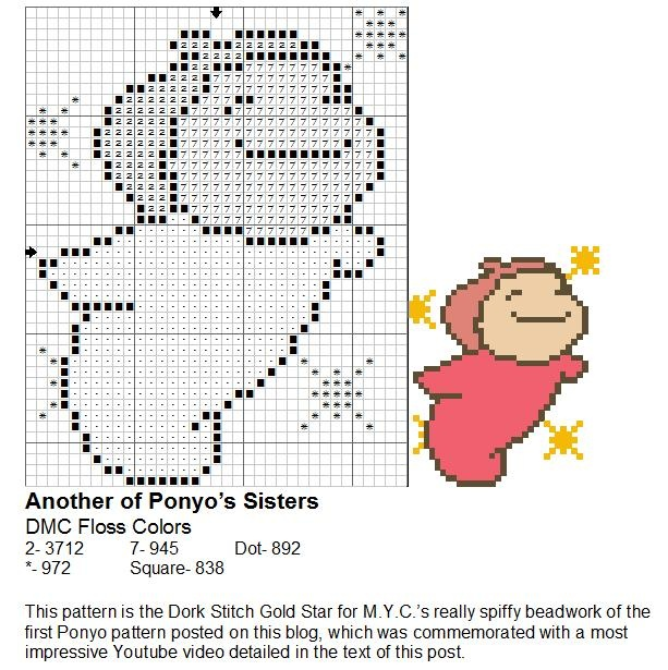 Ponyo's Sister Cross Stitch Pattern