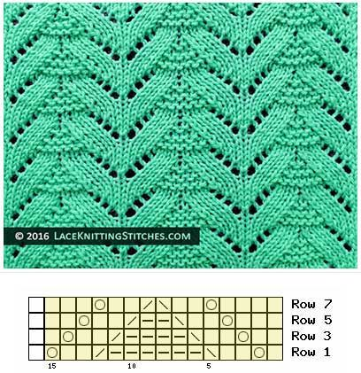 Knitted Lace Pattern. (Chart No 22) Multiple of 15 sts, + 1.