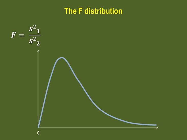 55 best Statistics images on Pinterest Statistics, Calculus and - sample variance