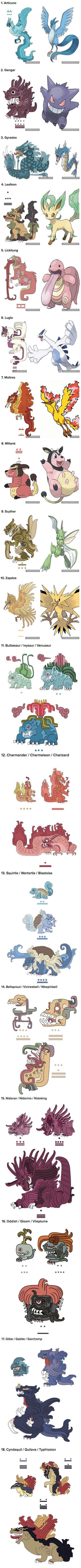 18 Pokémon die aussehen wie Maya Götter (natürlich nicht von mir)