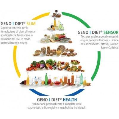 """TEST """"GEOPALEODIET"""": (GENODIET  Sensor – GENODIET® Gluten - GENODIET® Slim )"""