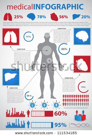 Medical infographics 04