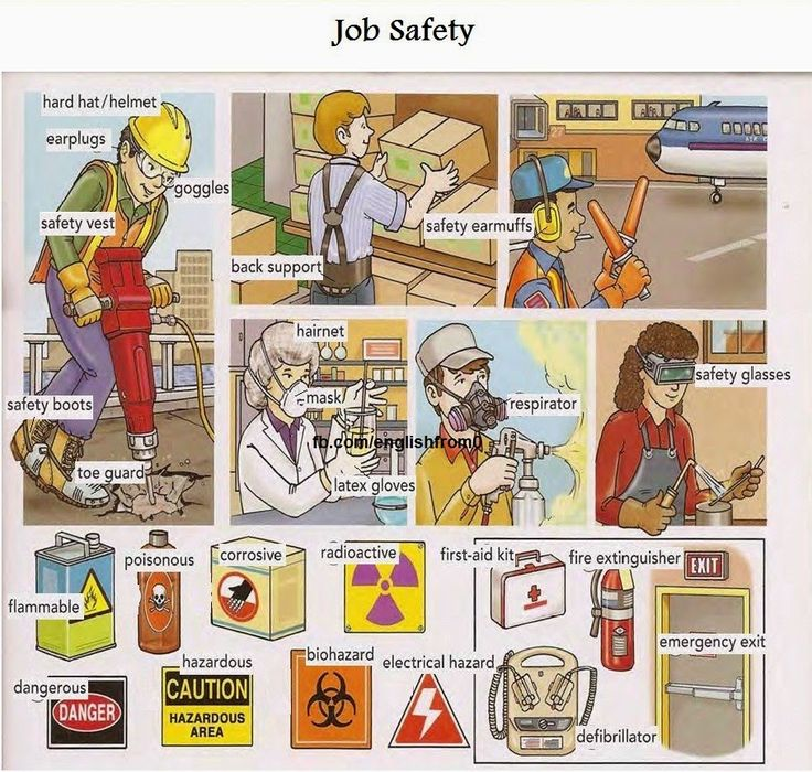English For Beginners: Job safety