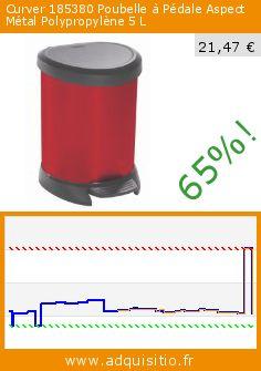 Curver 185380 Poubelle à Pédale Aspect Métal Polypropylène 5 L (Cuisine). Réduction de 65%! Prix actuel 21,47 €, l'ancien prix était de 60,83 €. http://www.adquisitio.fr/curver/185380-poubelle-p%C3%A9dale