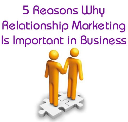 internet and relationship marketing