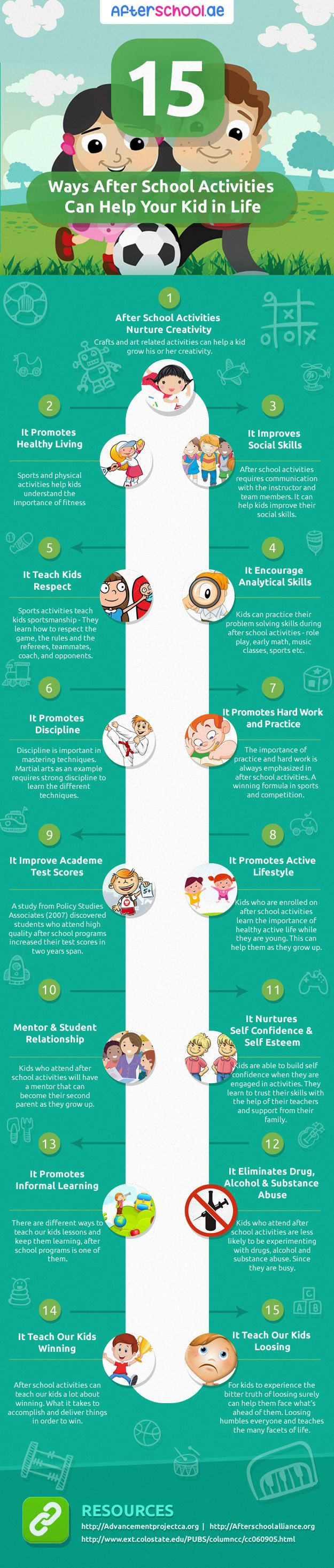 15 Ways After School Activities Can Help Kids Infographic - http://elearninginfographics.com/15-ways-after-school-activities-can-help-kids-infographic/