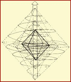 Pyramid Energy                                                                                                                                                                                 Más