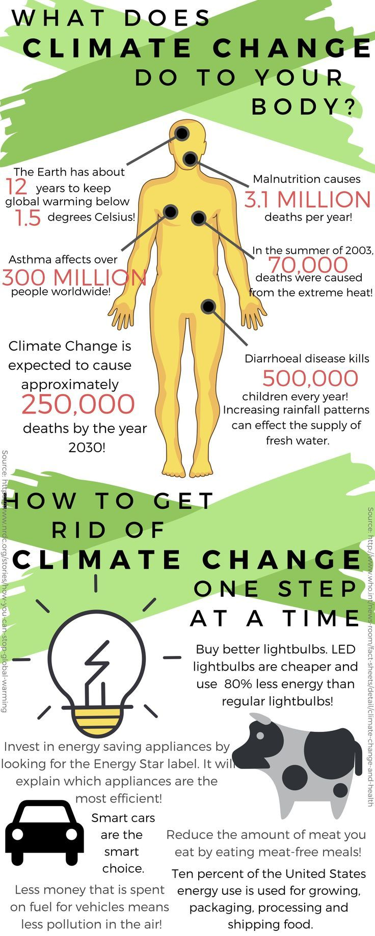 How Climate Change Effects The Human Body Ways To Prevent Climate Change Effects Climate Change Climates [ 1838 x 736 Pixel ]