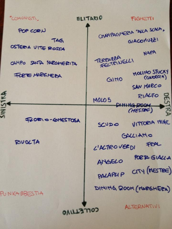 La mappa della movida veneziana