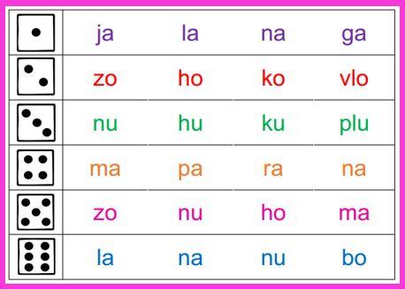 Op aanvraag heb ik de kaarten voor het dobbelsteenlezen van kern 8 gemaakt. Het verschil met de vorige kernen is dat er vanaf kern 6 geen picto's meer worden gebruikt om de letter/klank aan t…