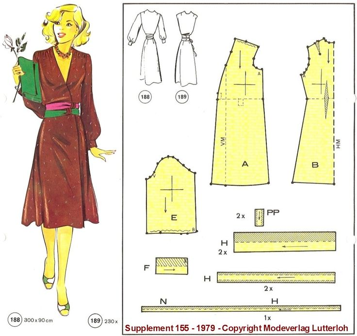 COME SEW LUTTERLOH WITH ME: The RED Group - Using knits on Lutterloh patterns for wovens