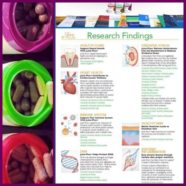 Scientific research on juiceplus capsules