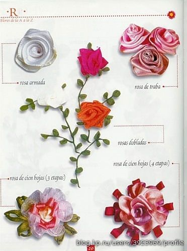 Flowers of the tapes. Talk to LiveInternet - Russian Service Online Diaries