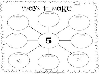 "FREEBIE! This is a very simple packet that has a ""spider"" web to show different ways of making that number! Numbers 1-10 are included in this download; hope you can use them in your class either as a work station, morning work or wherever you see fit!"