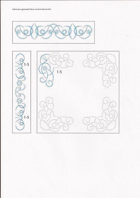 Patroon 3