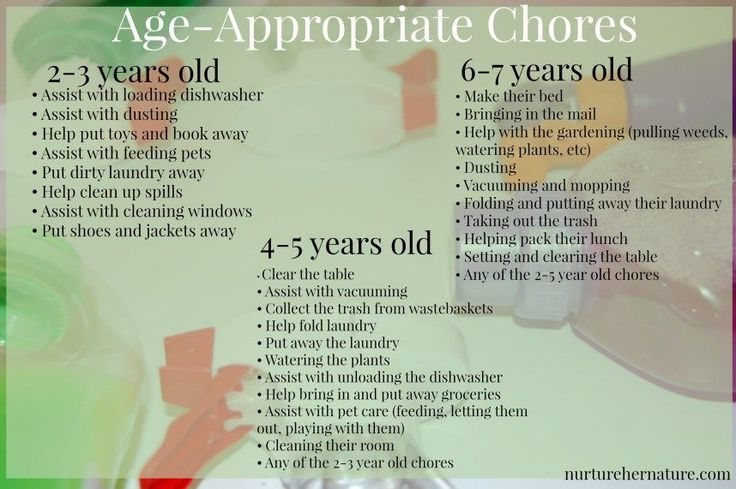 Wondering what chores are right for your child's age? This list is a great guide for where to start. - Nurture Her Nature