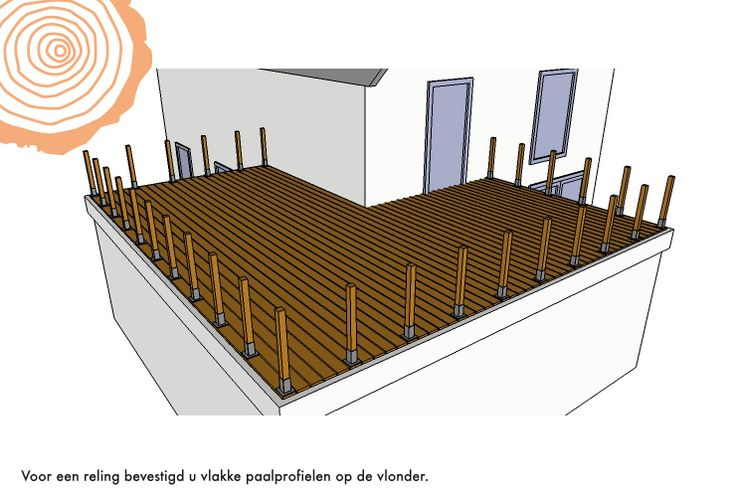 Houten Dakterras Maken op plat dak vlonder bouwen