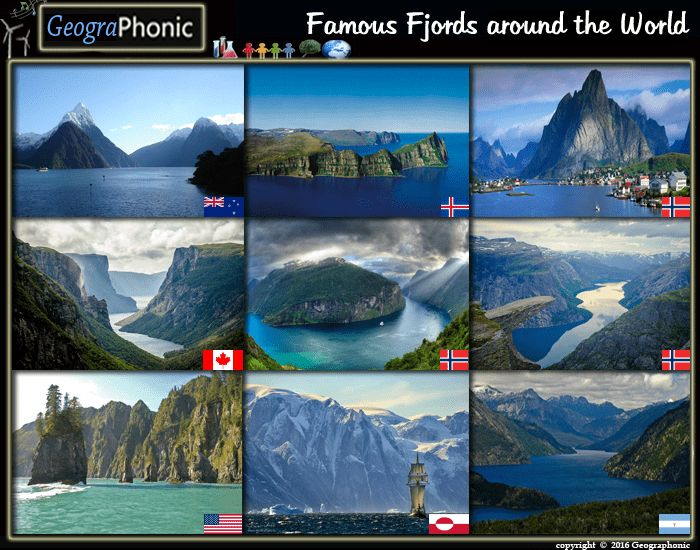 18 best purposegames geography and science quizes images on free quiz game famous fjords around the world famous fjords around the world freerunsca