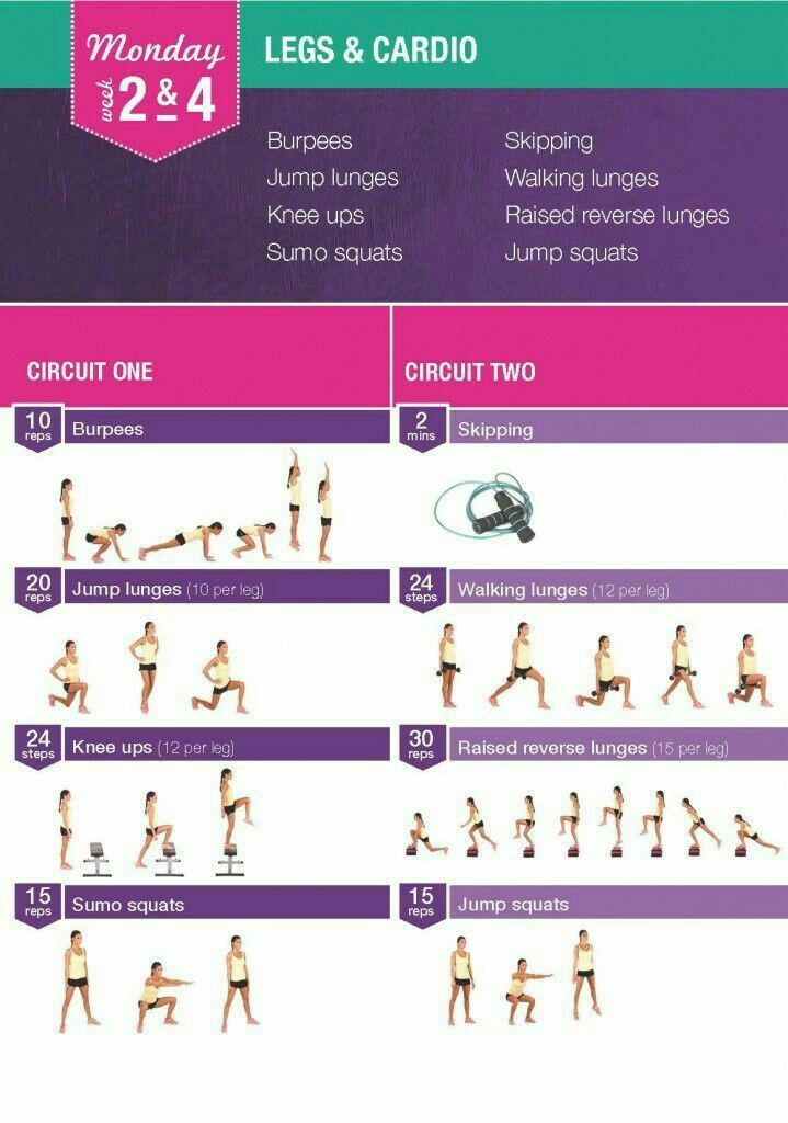 Best 25+ 12 week workout ideas on Pinterest | 12 week ...