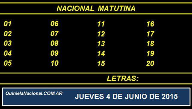 Quiniela Nacional Matutina Jueves 4 de Junio de 2015. Fuente: http://quinielanacional.com.ar Pizarra de sorteo desarrollado en el recinto de la Loteria Nacional a las 14:00 horas. La jugada Matutina se efectuó con total normalidad.