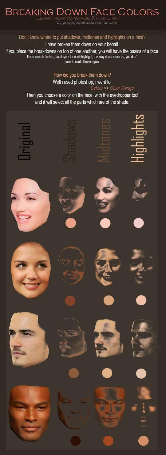 Highlights and Shadows of Face by GoGoGodzirra on deviantART