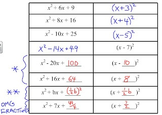 Completing the square worksheet 1 mathworksheetsland answers