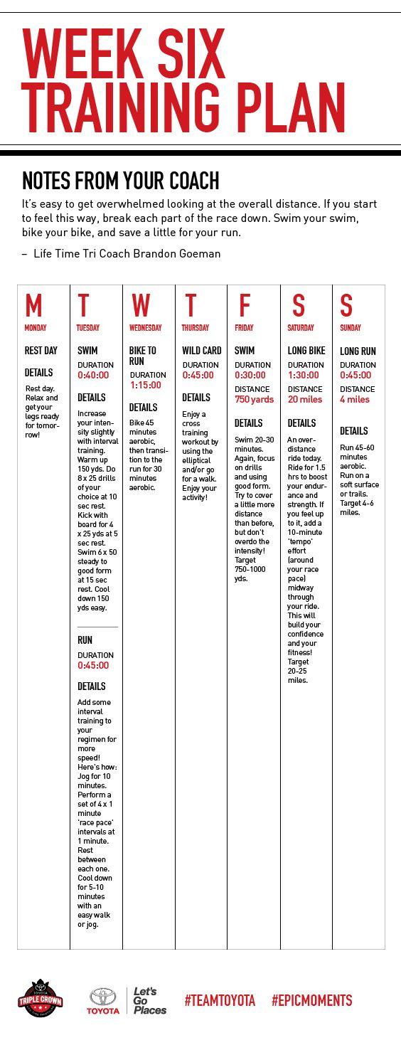 Week Six: Triathlon training plan courtesy of #teamtoyota