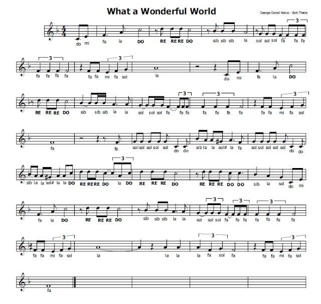 Musica e spartiti gratis per flauto dolce: Wonderful World - Louis Armstrong