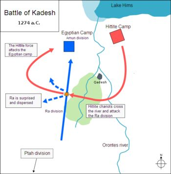 Battle of Kadesh - Wikipedia, the free encyclopedia