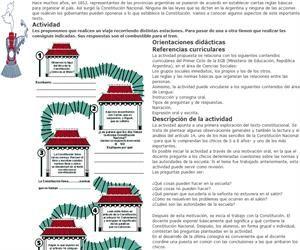 El tren de la Constitución de la República Argentina - Didactalia: material educativo