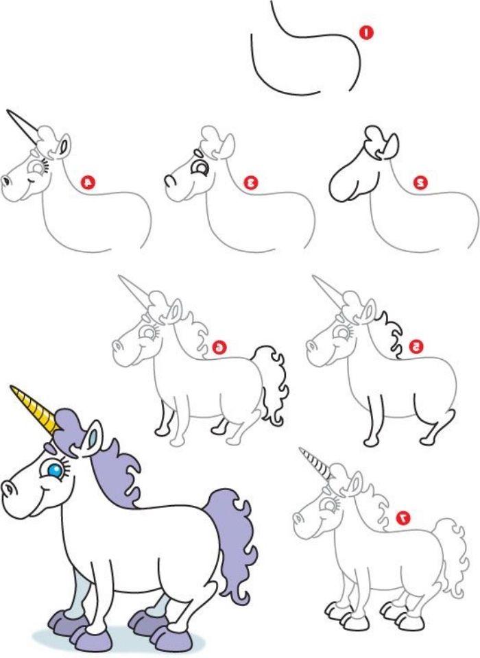 1001 Idees Pour Faire De L Art Original Avec Un Dessin Licorne Dessin Licorne Facile Dessin Licorne Dessin Licorne Kawaii