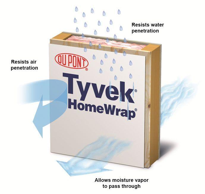 DuPont™ Tyvek® HomeWrap® - A house wrap engineered for