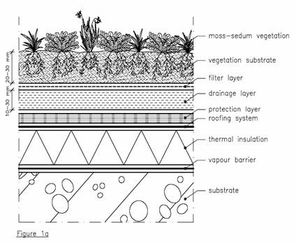 Metal Deck And Truss Section Drawing Google Search