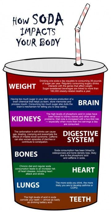 A Soda Tax Could Prevent 26,000 Deaths Each Year | Health Blog