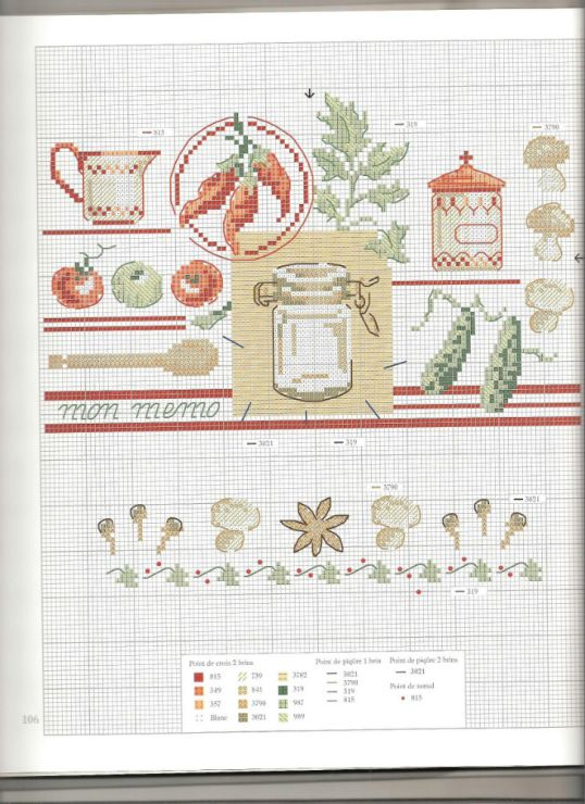 Cross stitch for kitchen a collection of ideas to try for Cross stitch kitchen designs