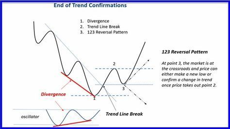 Basic forex explained pictures and equations