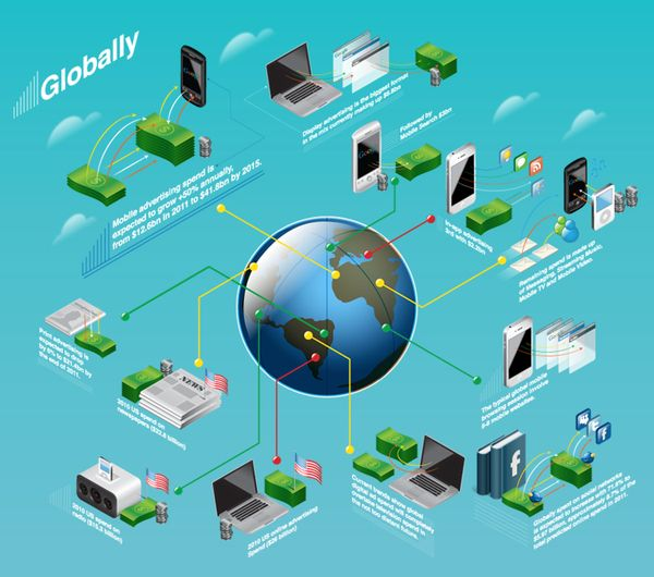 isometric infographic for vodacom - by radio