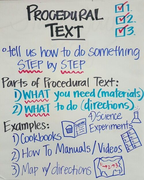 Pin by Abby on GFE | Procedural writing, Writing anchor