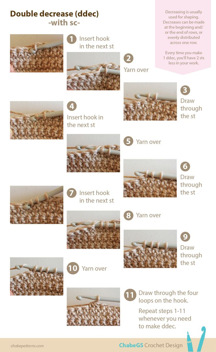 Photo tutorial on how to make double decrease with single crochet (UK double crochet), step by step instructions