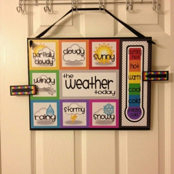 "Weather Preschool: This would be fun to have, and each day have a student be the ""weather person"" and help change the chart."