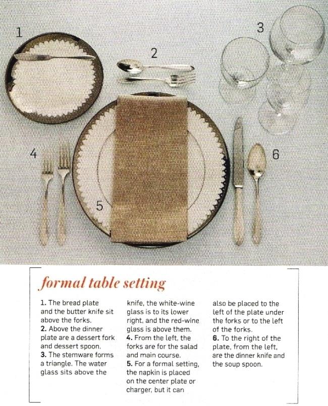 9 best kitchen etiquette images on pinterest kitchen. Black Bedroom Furniture Sets. Home Design Ideas