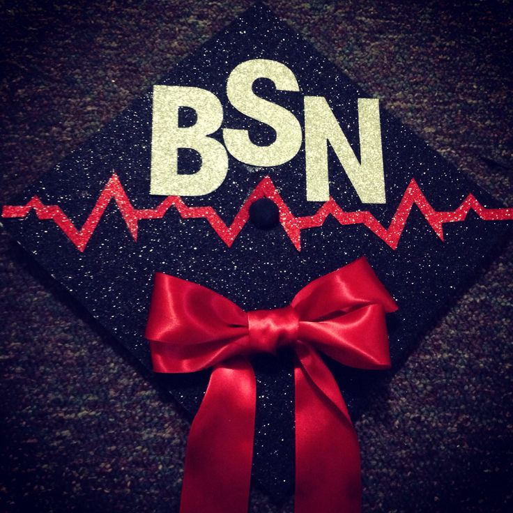 bsn academic writing You have to be able to communicate your thoughts in the academic/professional setting  many of the classes in a bsn program are writing intensive.